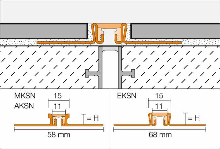 fliesenprofil fliesenprofile fliesen dehnungsprofil. Black Bedroom Furniture Sets. Home Design Ideas