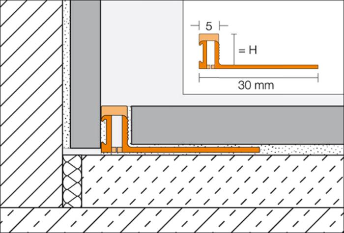 fliesen hohlkehle fliesen innenecke schl terschiene schl terschienen fliesenprofil berlin. Black Bedroom Furniture Sets. Home Design Ideas