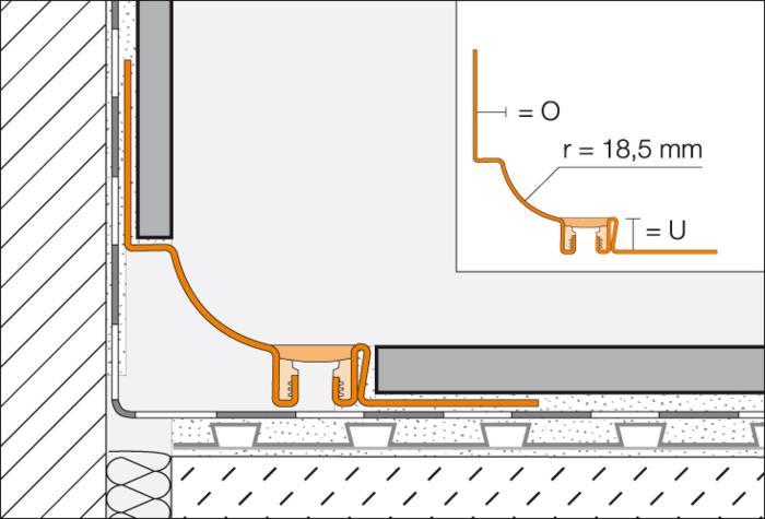 dusche fliesen dicht verschiedene design inspiration und interessante ideen f r. Black Bedroom Furniture Sets. Home Design Ideas