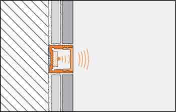 Led Lichtleisten Profil Bordure Fliesen Led Profil Liprotec
