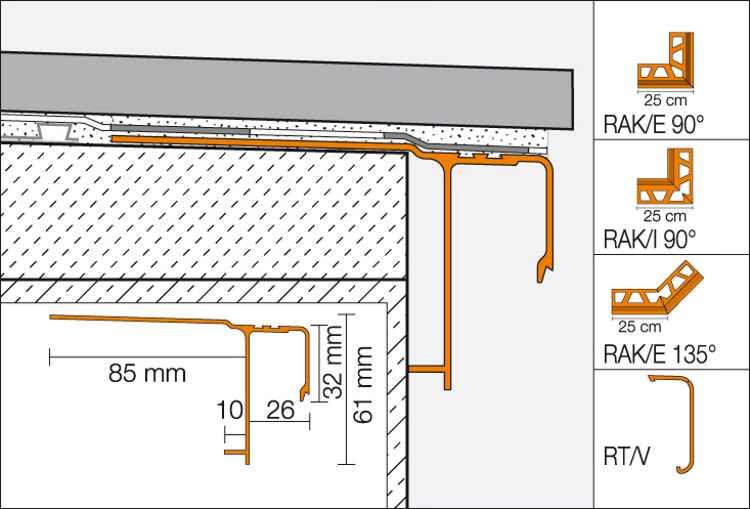 Terrassenprofil, Kante Terrasse, Kantenprofil Terrasse, Terrasse sanieren  Berlin, Potsdam, Brandenburg