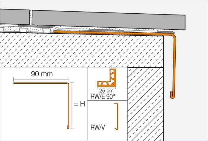 terrassen abschluss terrassenprofile terrassenprofil randabschlusss fliesen potsdam berlin. Black Bedroom Furniture Sets. Home Design Ideas
