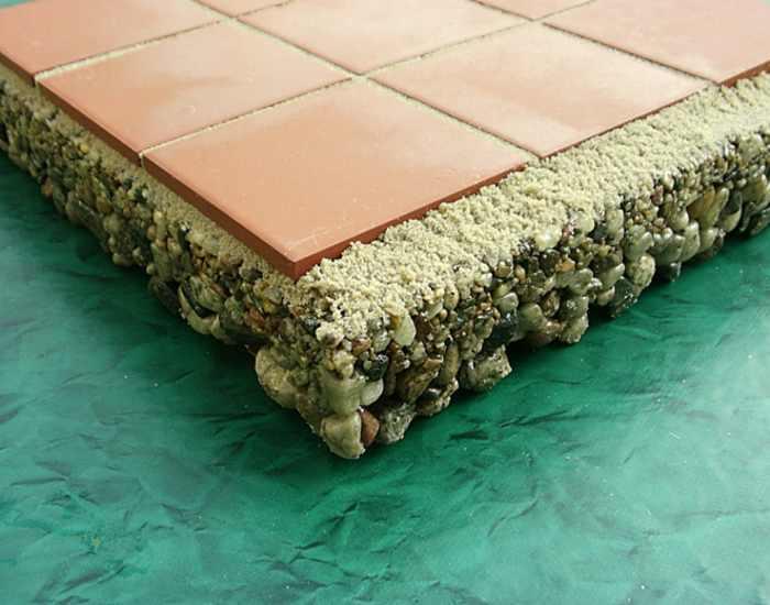 Drainageverlegung Terrassenplatten Eska Drain Drainestrich
