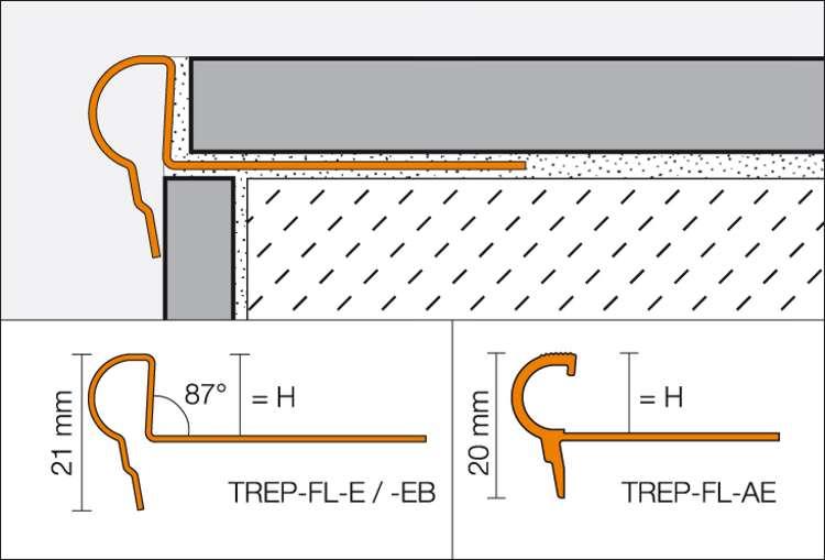 fliesenprofil fliesenprofile fliesentreppe treppe. Black Bedroom Furniture Sets. Home Design Ideas
